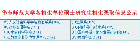 2016年华东师范大学在职研究生(考研)录取名单